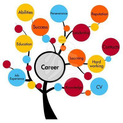Volunteer non profit resume